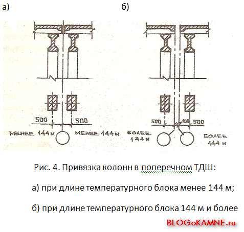 Привязка колонн в поперечном температурно-деформационном шове