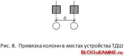 Привязка колонн в местах устройства Деформационных швов