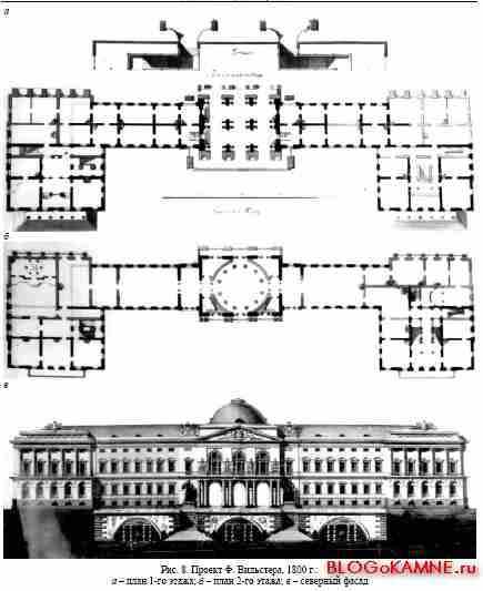 Константиновский дворец. Проект Вильстера