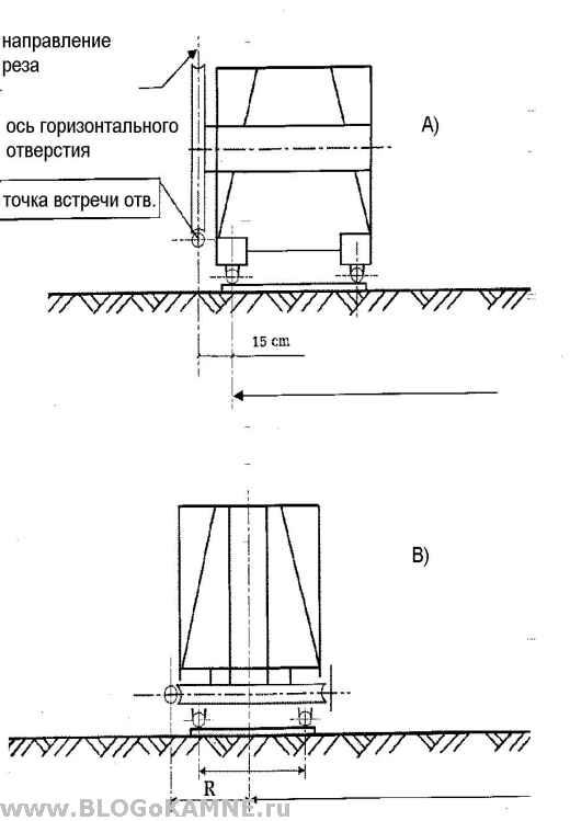 определение плоскости реза блока