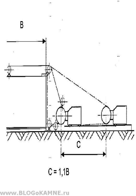 схема канатной установки