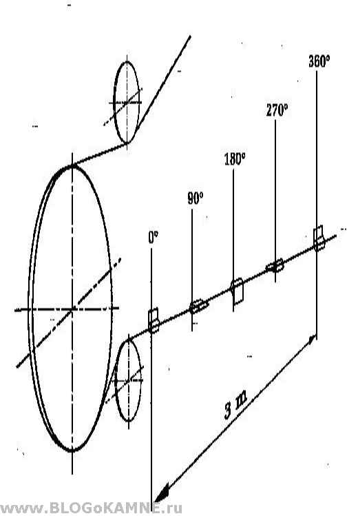 схема алмазного каната