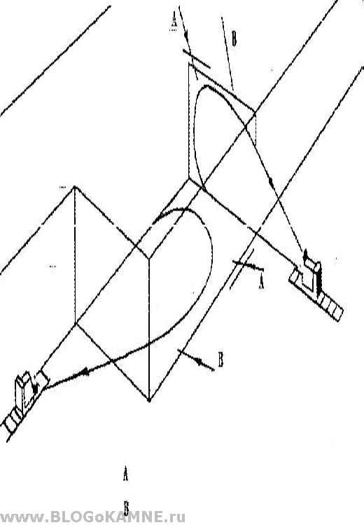 Схема Отделение блока от массива