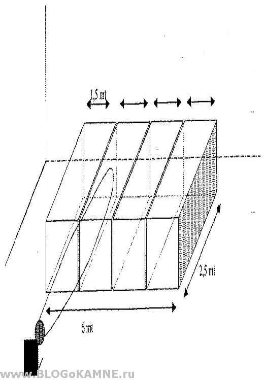 Схема Распиловки блоков-заготовок