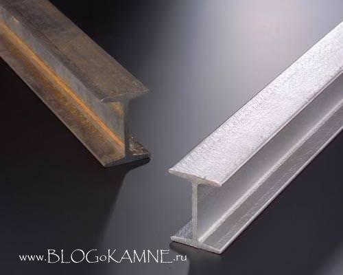 двутавр аллюминиевый