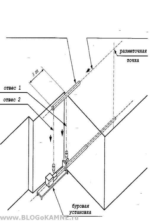схема бурения отверстий