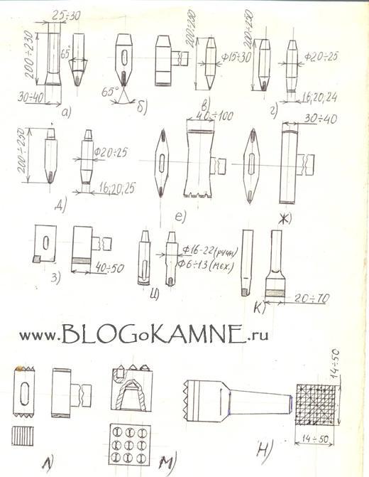 инструмент для обработки камня